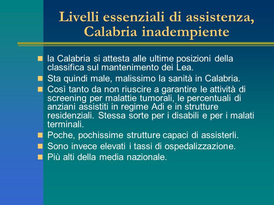 Livelli essenziali di assistenza, Calabria inadempiente la Calabria si attesta alle ultime posizioni della classifica sul mantenimento dei Lea. Sta qu