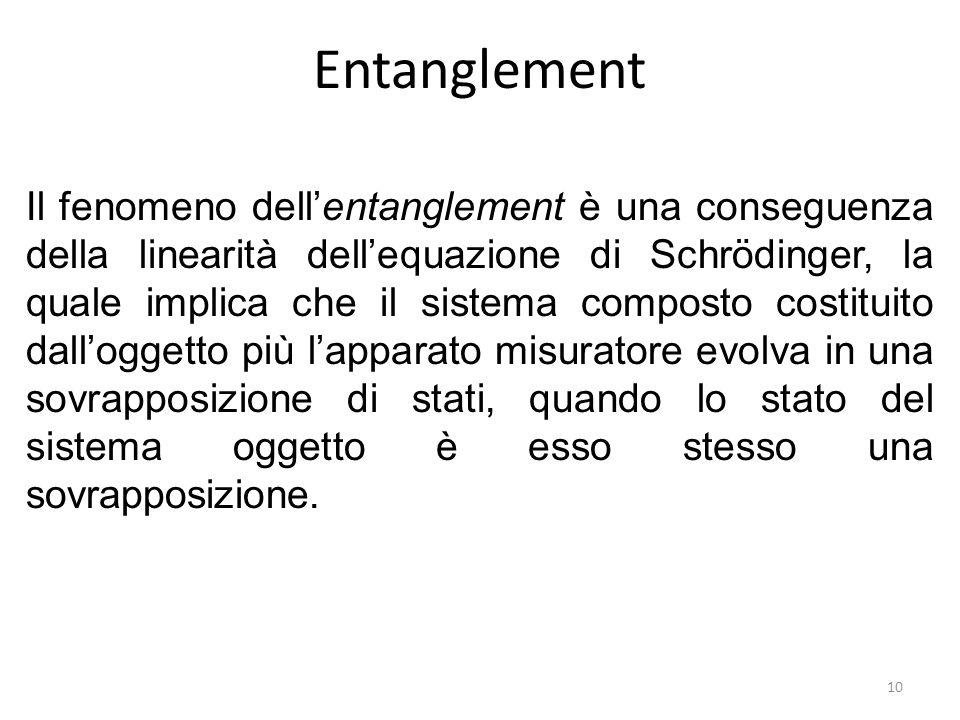 10 Entanglement Il fenomeno dellentanglement è una conseguenza della linearità dellequazione di Schrödinger, la quale implica che il sistema composto