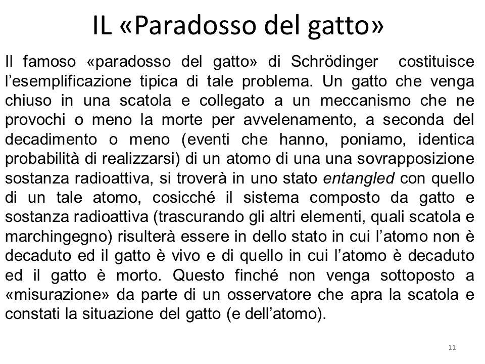 11 IL «Paradosso del gatto» Il famoso «paradosso del gatto» di Schrödinger costituisce lesemplificazione tipica di tale problema. Un gatto che venga c