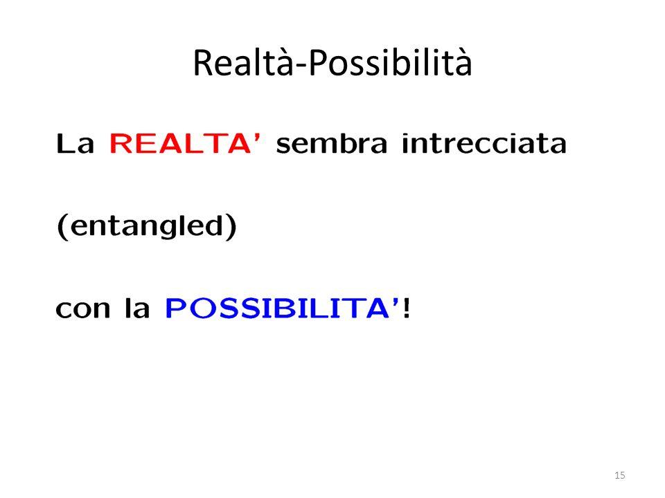 15 Realtà-Possibilità
