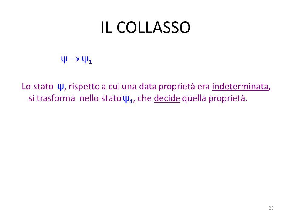 25 IL COLLASSO ψ ψ 1 Lo stato ψ, rispetto a cui una data proprietà era indeterminata, si trasforma nello stato ψ 1, che decide quella proprietà.