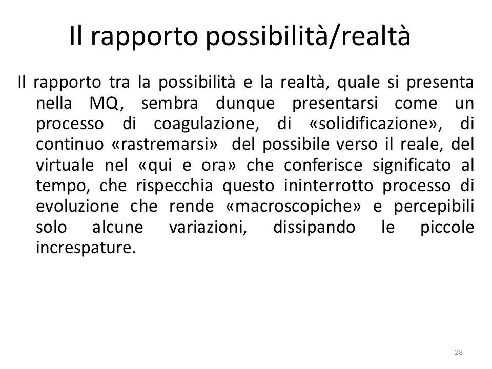 28 Il rapporto possibilità/realtà Il rapporto tra la possibilità e la realtà, quale si presenta nella MQ, sembra dunque presentarsi come un processo d