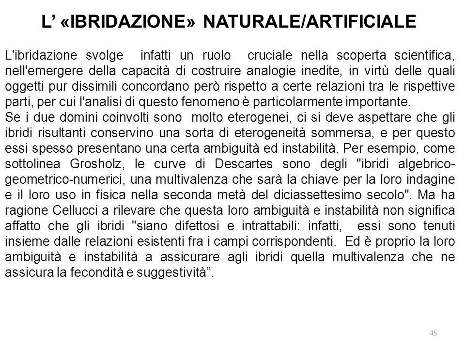 45 L «IBRIDAZIONE» NATURALE/ARTIFICIALE L'ibridazione svolge infatti un ruolo cruciale nella scoperta scientifica, nell'emergere della capacità di cos