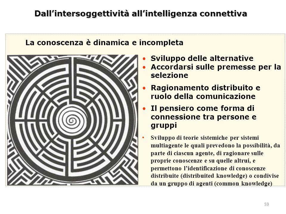 59 Dallintersoggettività allintelligenza connettiva La conoscenza è dinamica e incompleta Sviluppo delle alternative Accordarsi sulle premesse per la