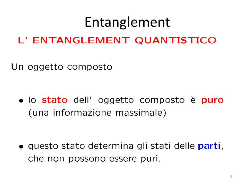 9 Entanglement