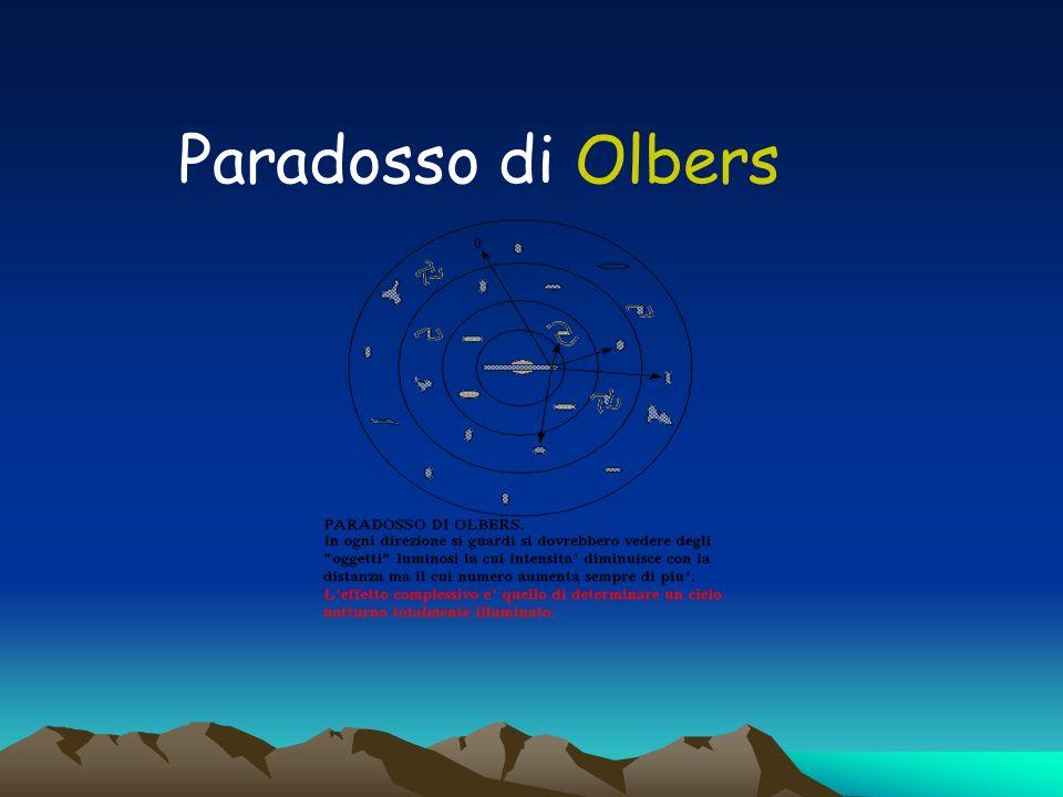 Paradosso di Olbers