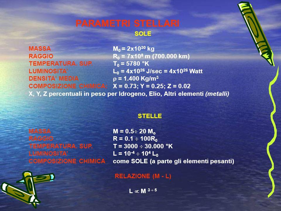 PARAMETRI STELLARI SOLE MASSAM 0 = 2x10 30 kg RAGGIOR 0 = 7x10 8 m (700.000 km) TEMPERATURA.
