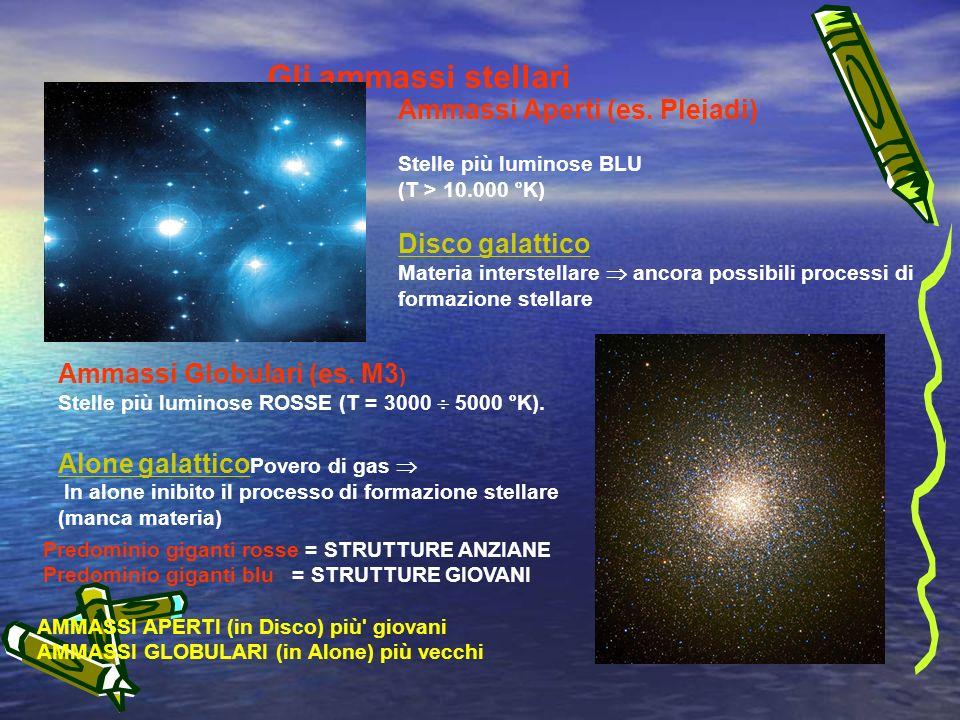 Gli ammassi stellari Ammassi Aperti (es.
