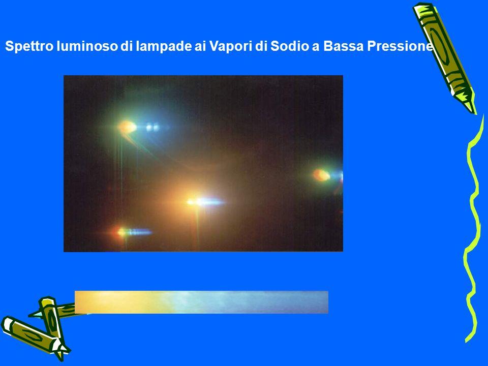 Spettro luminoso di lampade ai Vapori di Sodio a Bassa Pressione