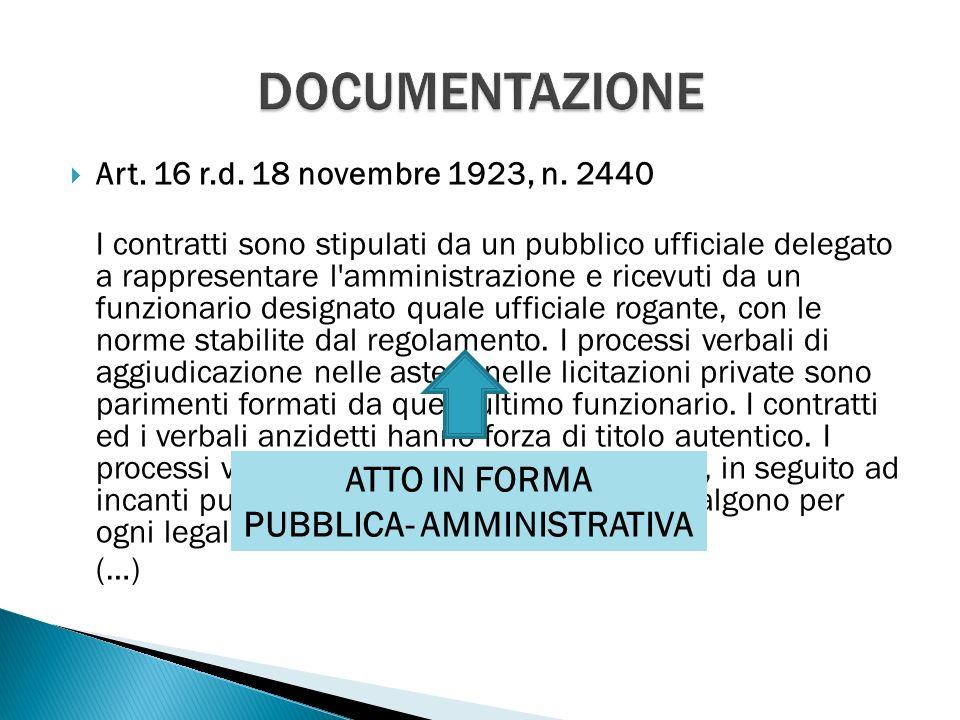 1219 c.c.- Costituzione in mora.