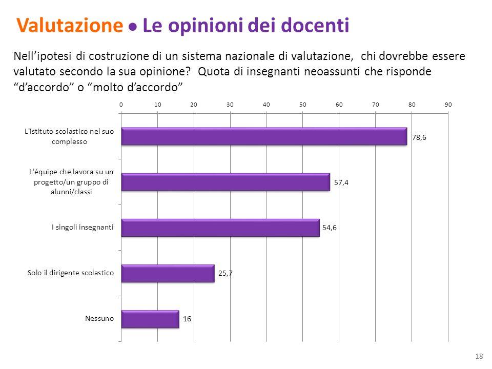 Valutazione Le opinioni dei docenti 18 Nellipotesi di costruzione di un sistema nazionale di valutazione, chi dovrebbe essere valutato secondo la sua opinione.