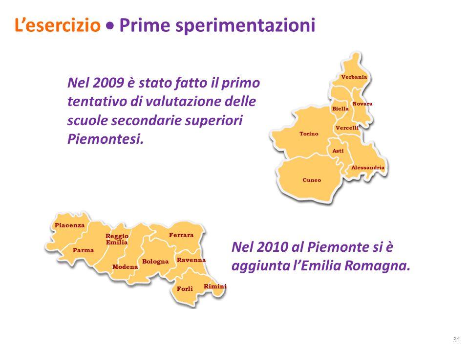Lesercizio Prime sperimentazioni Nel 2009 è stato fatto il primo tentativo di valutazione delle scuole secondarie superiori Piemontesi.