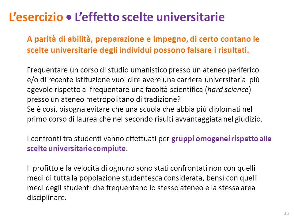 Lesercizio Leffetto scelte universitarie A parità di abilità, preparazione e impegno, di certo contano le scelte universitarie degli individui possono falsare i risultati.