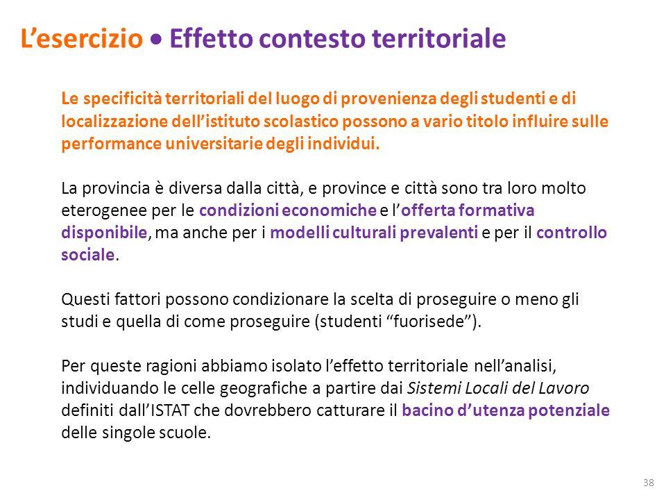 Lesercizio Effetto contesto territoriale L e specificità territoriali del luogo di provenienza degli studenti e di localizzazione dellistituto scolastico possono a vario titolo influire sulle performance universitarie degli individui.
