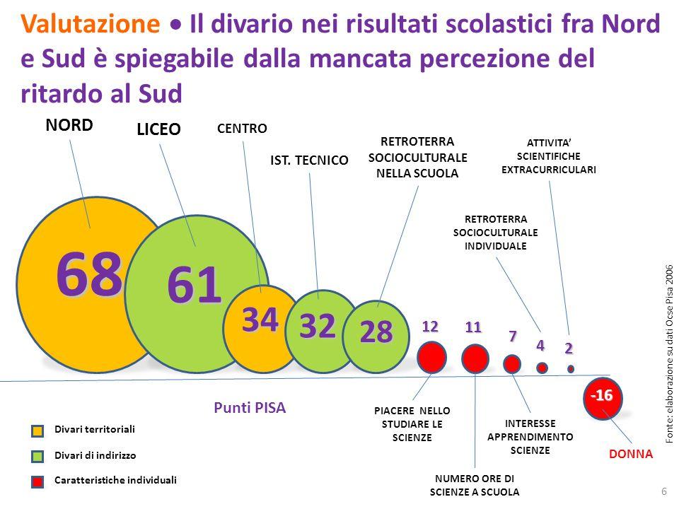Valutazione Percezione degli studenti della propria competenza in matematica e risultati effettivi in Pisa Lindice di percezione per il totale Italia è pari a 0 (valore che coincide con la media OCSE).