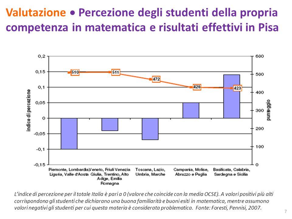 Lesercizio Risultati principali Dalle graduatorie emergono molte conferme e alcuni elementi di novità: Sia in Piemonte che in Emilia Romagna si rileva la buona qualità dellistruzione tecnica in termini di effetto scuola.