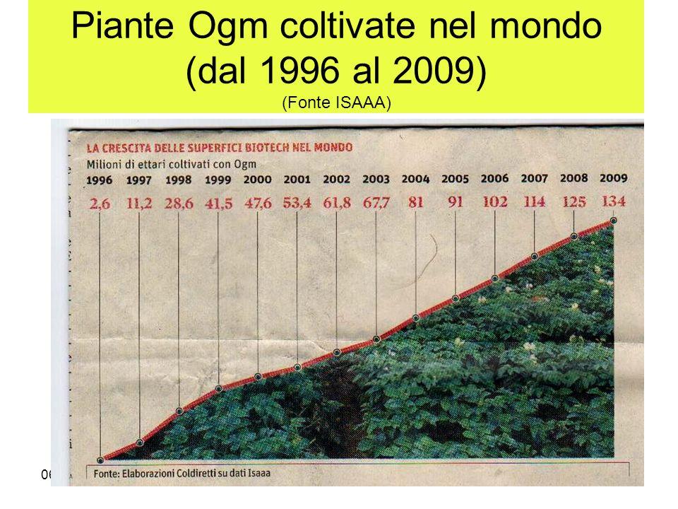 06/01/201410 Piante Ogm coltivate nel mondo (dal 1996 al 2009) (Fonte ISAAA)