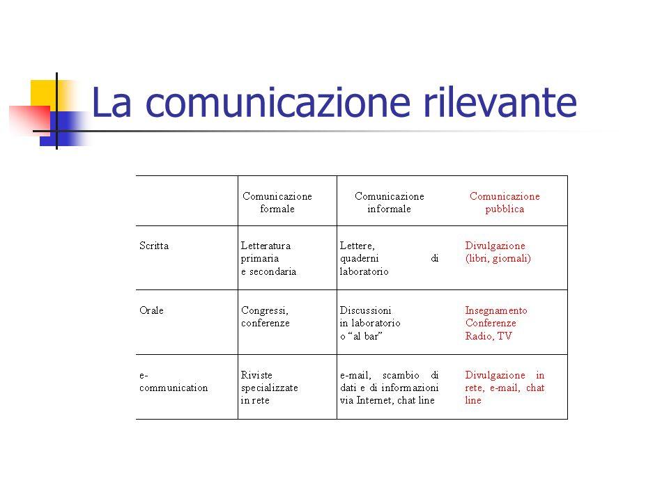 Lo scienziato post-accademico deve (saper) comunicare al pubblico (ai pubblici) dei non esperti La comunicazione pubblica complemento ineludibile della ricerca