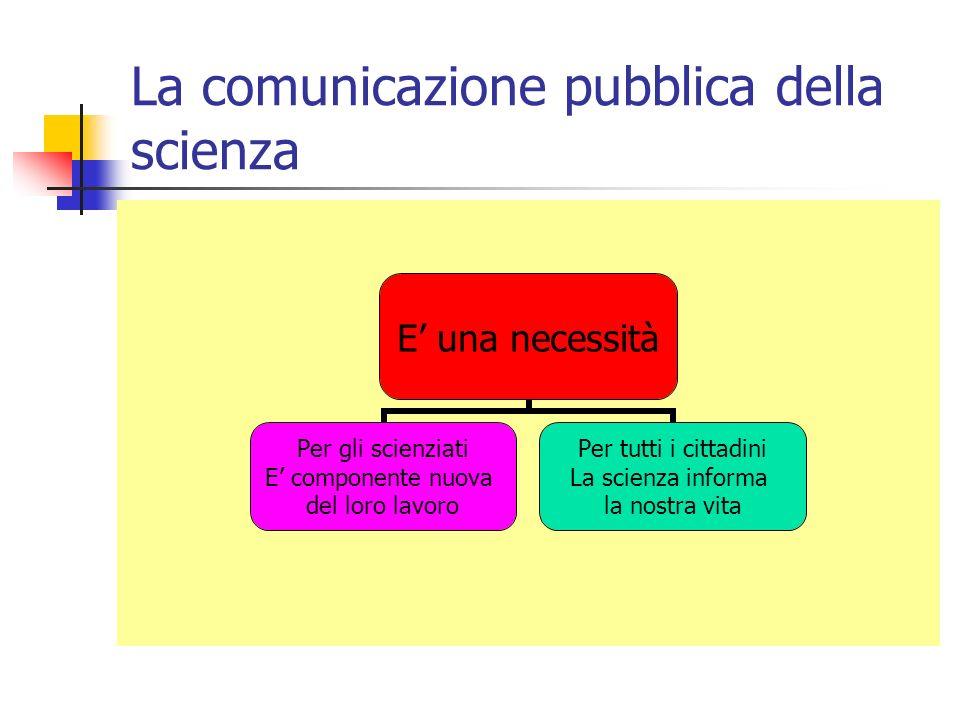 La comunicazione e La cittadinanza scientifica Nella nuova era post- accademica della scienza il flusso della comunicazione tra comunità scientifica e società è più che mai bidirezionale.