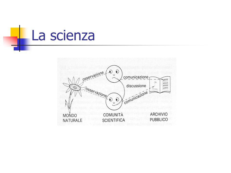 La scienza come istituzione sociale Dal punto di vista sociologico la scienza, può essere definita come: unistituzione sociale dedita alla costruzione di un consenso razionale dopinione sul più vasto campo possibile [Ziman].
