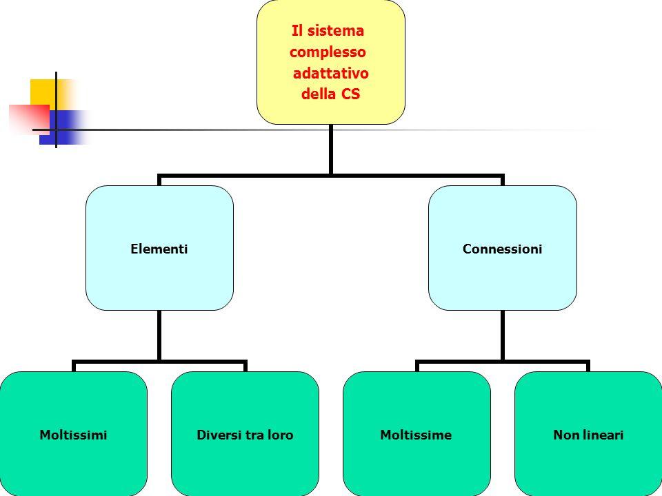 Venezia, un sistema complesso Il sistema di comunicazione della scienza è un sistema sociale complesso Molti elementi Molte connessioni