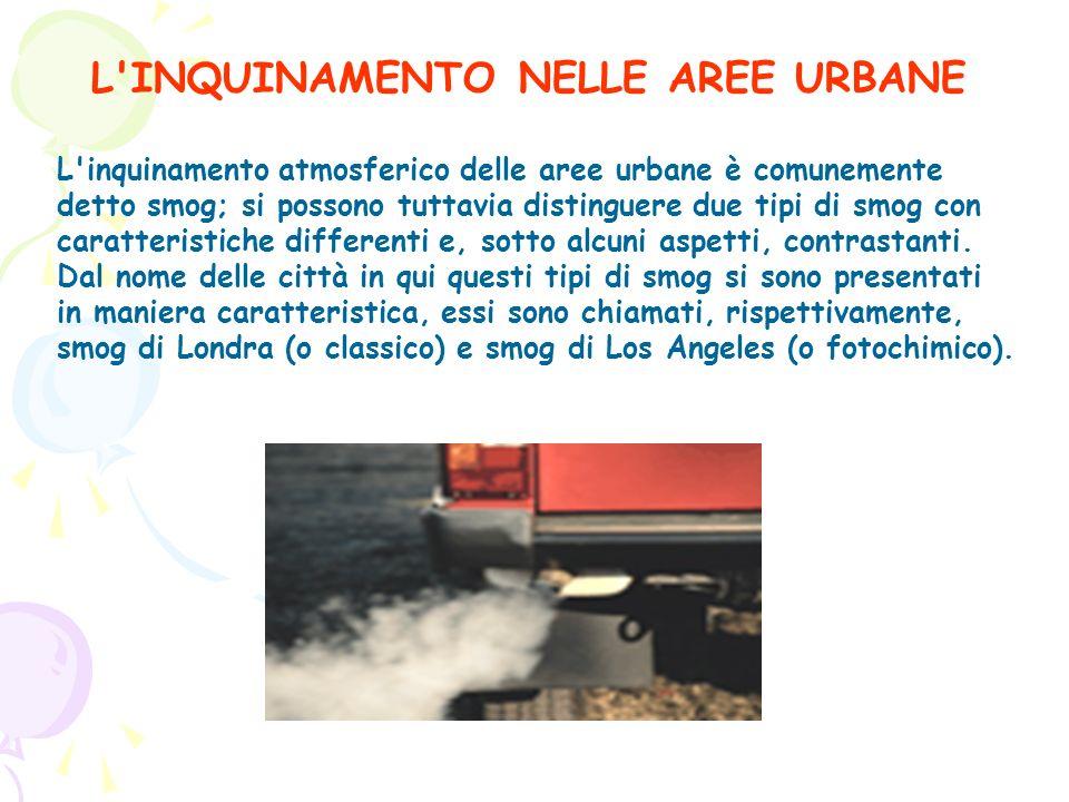 L'INQUINAMENTO NELLE AREE URBANE L'inquinamento atmosferico delle aree urbane è comunemente detto smog; si possono tuttavia distinguere due tipi di sm