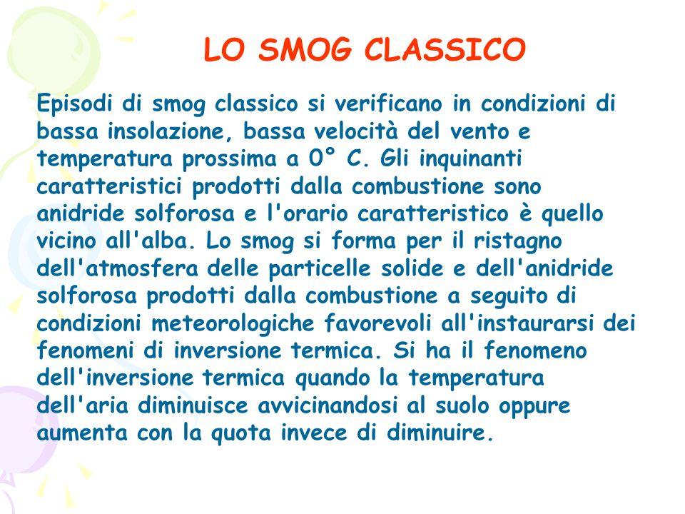 LO SMOG CLASSICO Episodi di smog classico si verificano in condizioni di bassa insolazione, bassa velocità del vento e temperatura prossima a 0° C. Gl