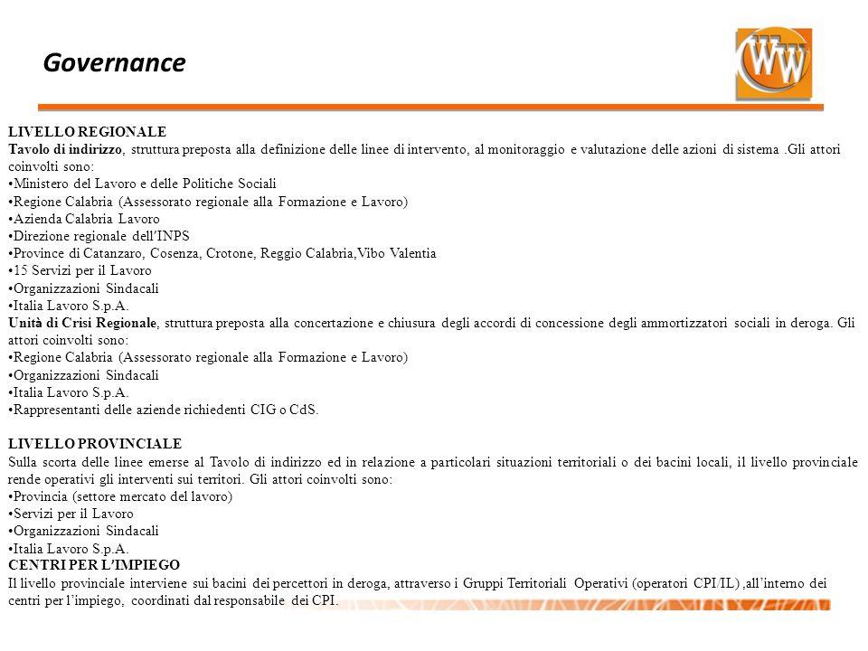Governance LIVELLO REGIONALE Tavolo di indirizzo, struttura preposta alla definizione delle linee di intervento, al monitoraggio e valutazione delle a
