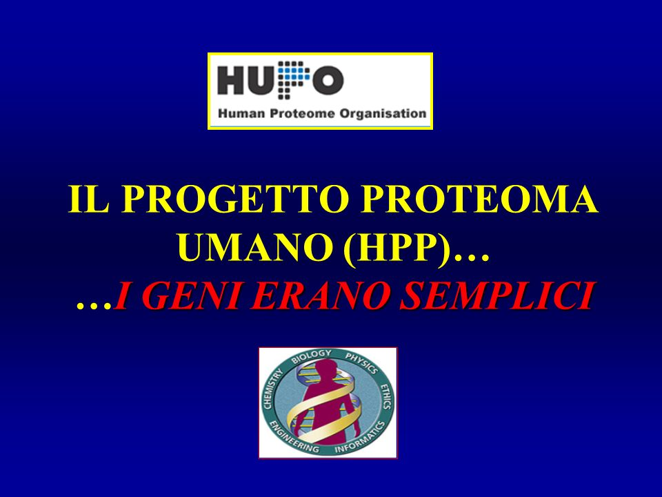 GENI E GENOMI 4000 (4.6x10 6 ) 6000 (1.2x10 7 ) 13600 (1.2x10 8 ) 30000 (2.6x10 9 ) N° geni (bp) Drosophyla m. Saccharomyces c. Escherichia c. Homo s.