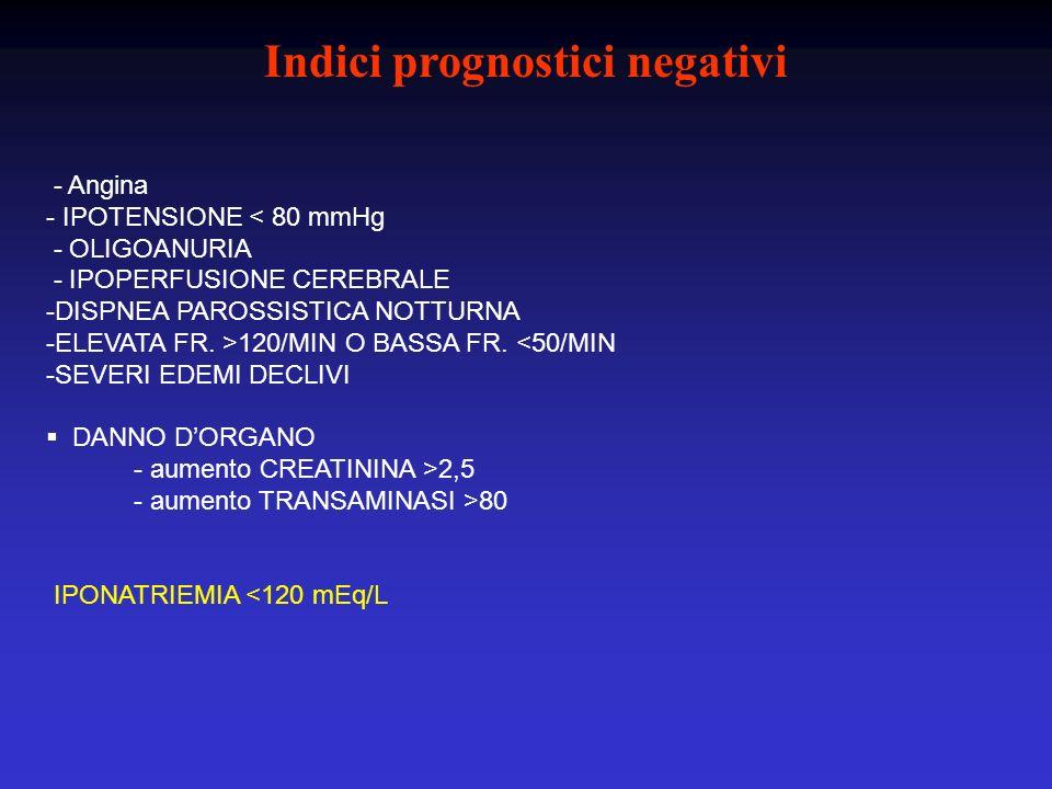 - Angina - IPOTENSIONE < 80 mmHg - OLIGOANURIA - IPOPERFUSIONE CEREBRALE -DISPNEA PAROSSISTICA NOTTURNA -ELEVATA FR. >120/MIN O BASSA FR. <50/MIN -SEV
