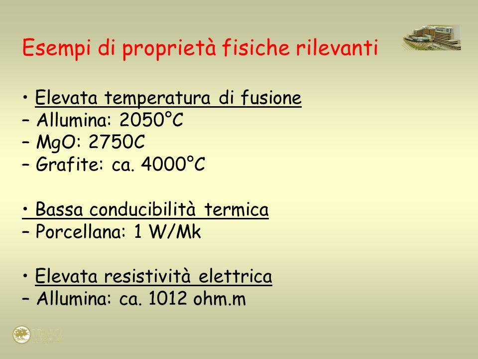 Esempi di proprietà fisiche rilevanti Elevata temperatura di fusione – Allumina: 2050°C – MgO: 2750C – Grafite: ca. 4000°C Bassa conducibilità termica