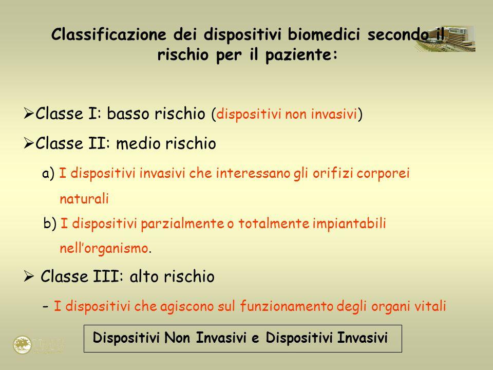 Classificazione dei dispositivi biomedici secondo il rischio per il paziente: Classe I: basso rischio (dispositivi non invasivi) Classe II: medio risc