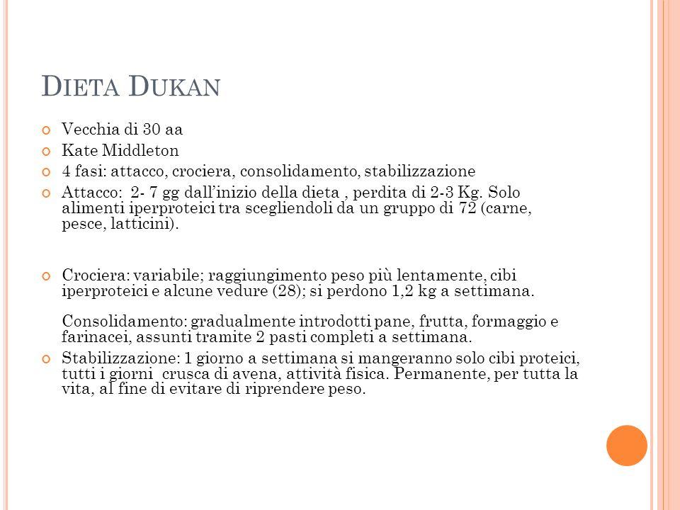 D IETA D UKAN Vecchia di 30 aa Kate Middleton 4 fasi: attacco, crociera, consolidamento, stabilizzazione Attacco: 2- 7 gg dallinizio della dieta, perdita di 2-3 Kg.