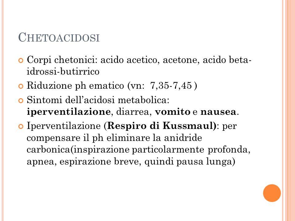 C HETOACIDOSI Corpi chetonici: acido acetico, acetone, acido beta- idrossi-butirrico Riduzione ph ematico (vn: 7,35-7,45 ) Sintomi dellacidosi metabolica: iperventilazione, diarrea, vomito e nausea.