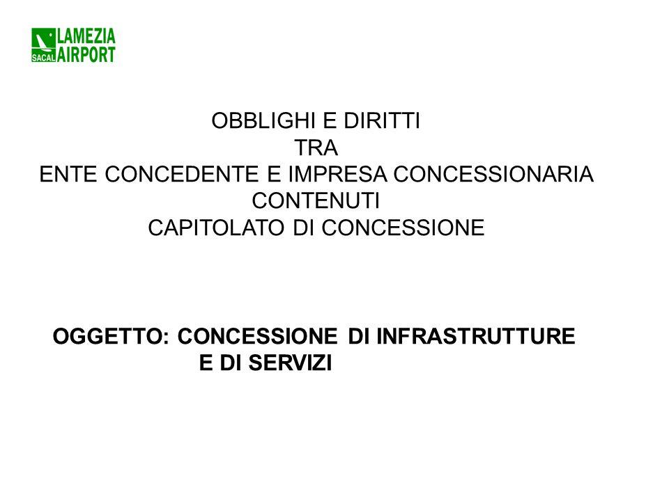 OBIETTIVI DEL BUDGET PROGRAMMAZIONE COORDINAMENTO CONTROLLO DELLATTIVITA AZIENDALE