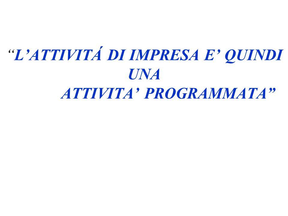 ATTIVITA DI REPORTING