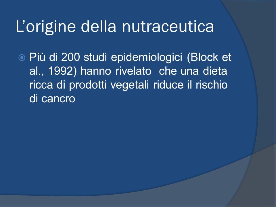 Lorigine della nutraceutica Più di 200 studi epidemiologici (Block et al., 1992) hanno rivelato che una dieta ricca di prodotti vegetali riduce il ris