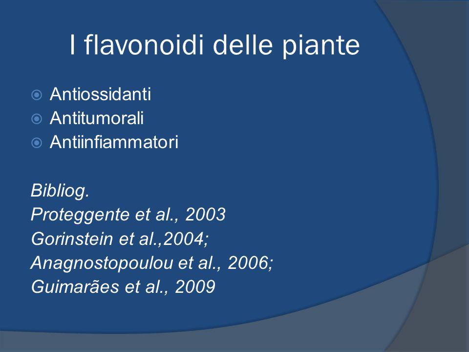 I flavonoidi delle piante Antiossidanti Antitumorali Antiinfiammatori Bibliog. Proteggente et al., 2003 Gorinstein et al.,2004; Anagnostopoulou et al.