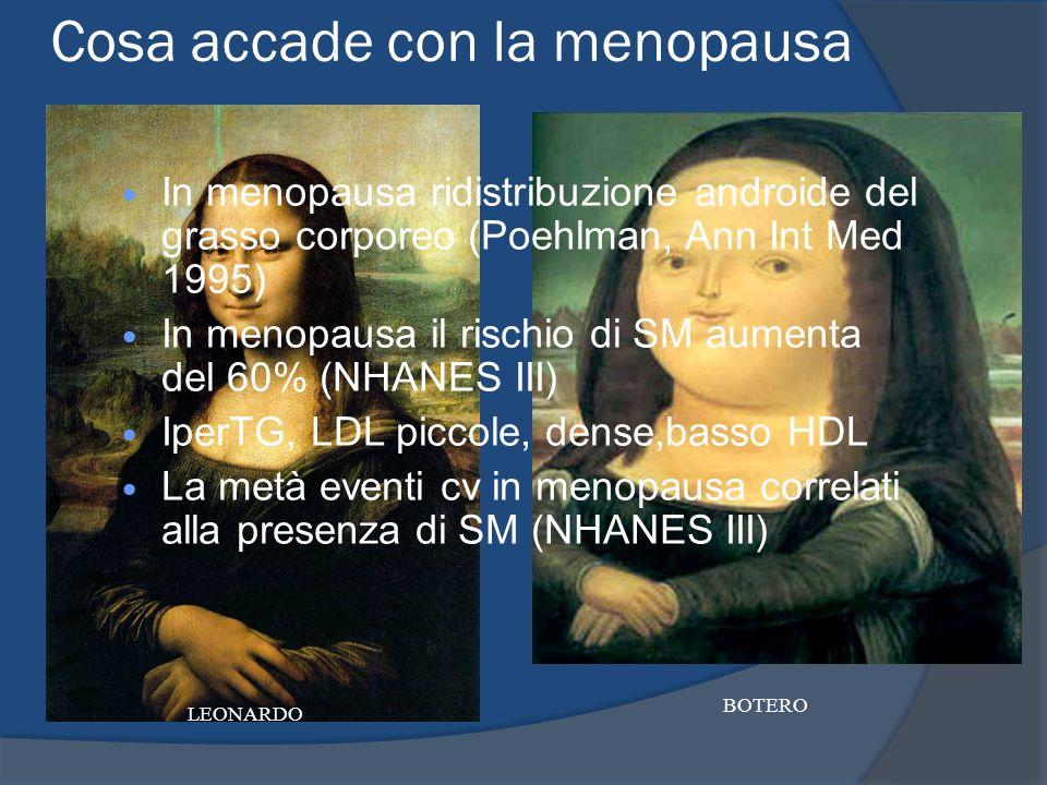 Cosa accade con la menopausa LEONARDO BOTERO In menopausa ridistribuzione androide del grasso corporeo (Poehlman, Ann Int Med 1995) In menopausa il ri