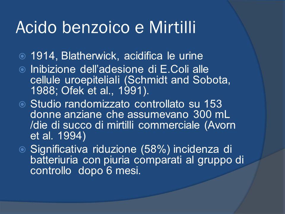 Acido benzoico e Mirtilli 1914, Blatherwick, acidifica le urine Inibizione delladesione di E.Coli alle cellule uroepiteliali (Schmidt and Sobota, 1988