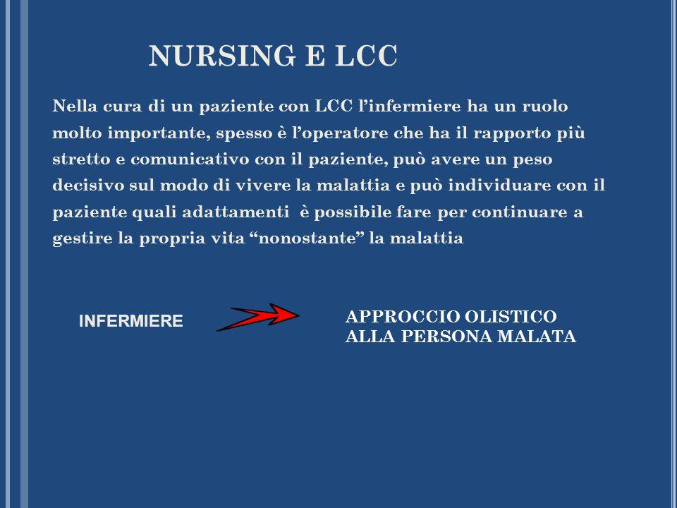 NURSING E LCC Nella cura di un paziente con LCC linfermiere ha un ruolo molto importante, spesso è loperatore che ha il rapporto più stretto e comunic