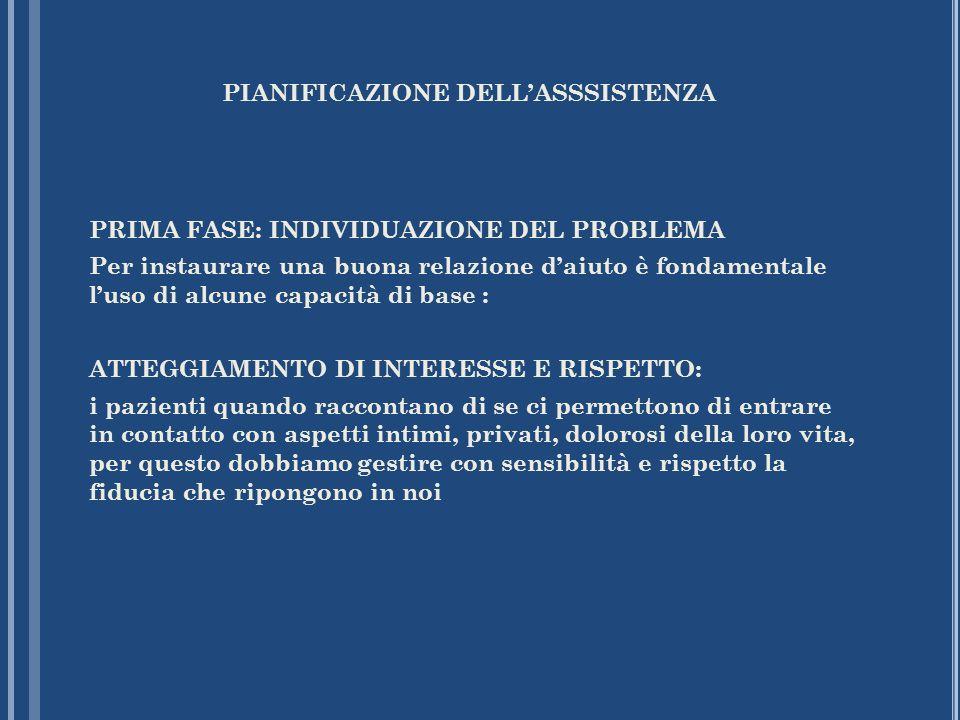 PRIMA FASE: INDIVIDUAZIONE DEL PROBLEMA Per instaurare una buona relazione daiuto è fondamentale luso di alcune capacità di base : ATTEGGIAMENTO DI IN