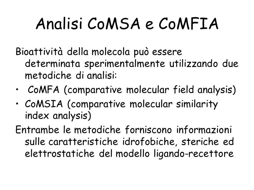 Analisi CoMSA e CoMFIA Bioattività della molecola può essere determinata sperimentalmente utilizzando due metodiche di analisi: CoMFA (comparative mol