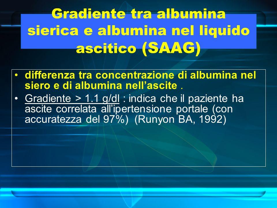 Gradiente tra albumina sierica e albumina nel liquido ascitico (SAAG) differenza tra concentrazione di albumina nel siero e di albumina nellascite. Gr
