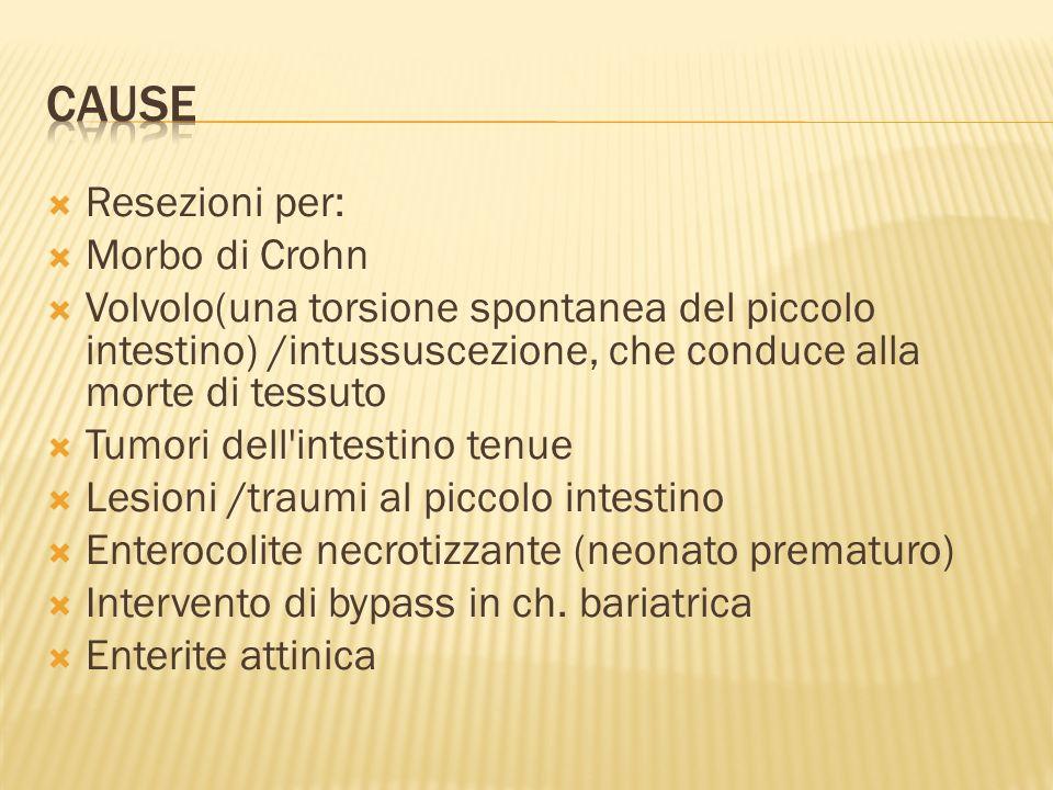 Resezioni per: Morbo di Crohn Volvolo(una torsione spontanea del piccolo intestino) /intussuscezione, che conduce alla morte di tessuto Tumori dell'in