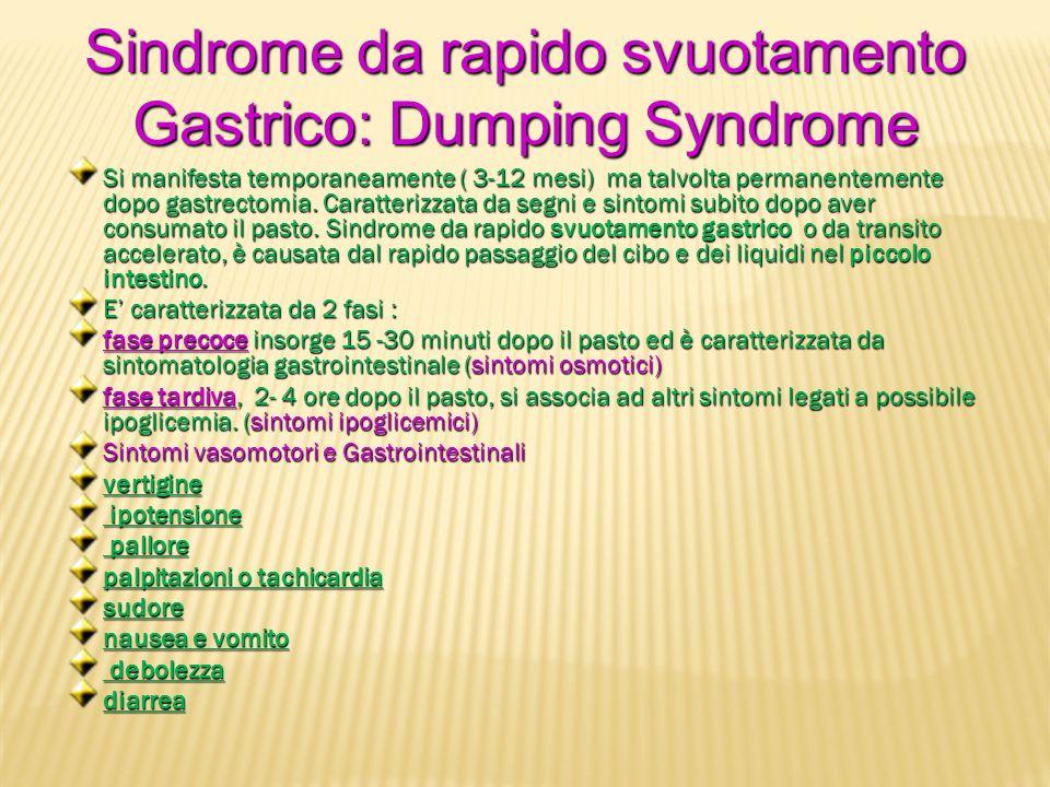 Sindrome da rapido svuotamento Gastrico: Dumping Syndrome Si manifesta temporaneamente ( 3-12 mesi) ma talvolta permanentemente dopo gastrectomia. Car
