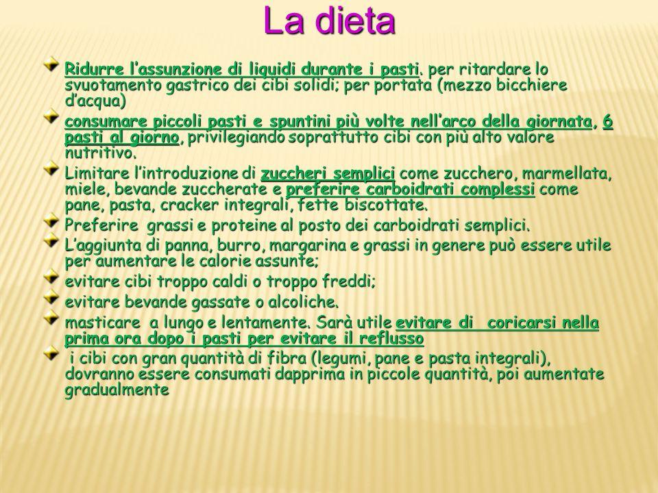La dieta Ridurre lassunzione di liquidi durante i pasti. per ritardare lo svuotamento gastrico dei cibi solidi; per portata (mezzo bicchiere dacqua) c