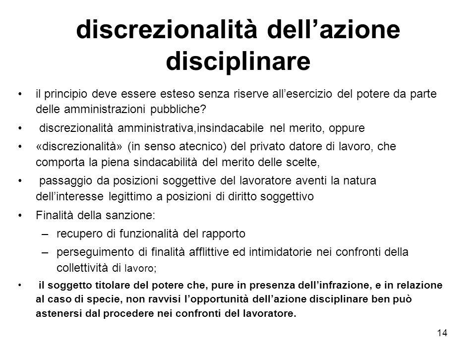 14 discrezionalità dellazione disciplinare il principio deve essere esteso senza riserve allesercizio del potere da parte delle amministrazioni pubbli