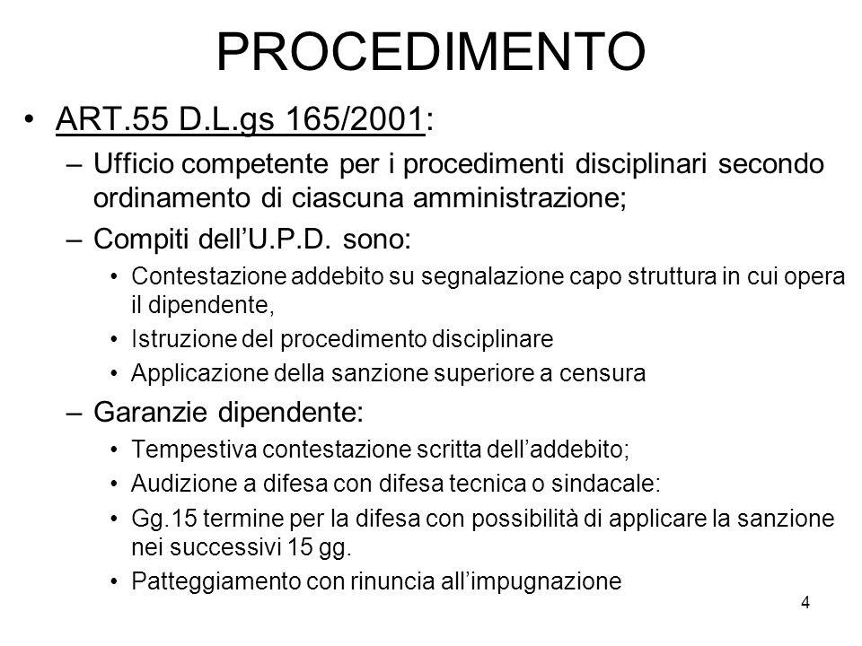4 PROCEDIMENTO ART.55 D.L.gs 165/2001: –Ufficio competente per i procedimenti disciplinari secondo ordinamento di ciascuna amministrazione; –Compiti d