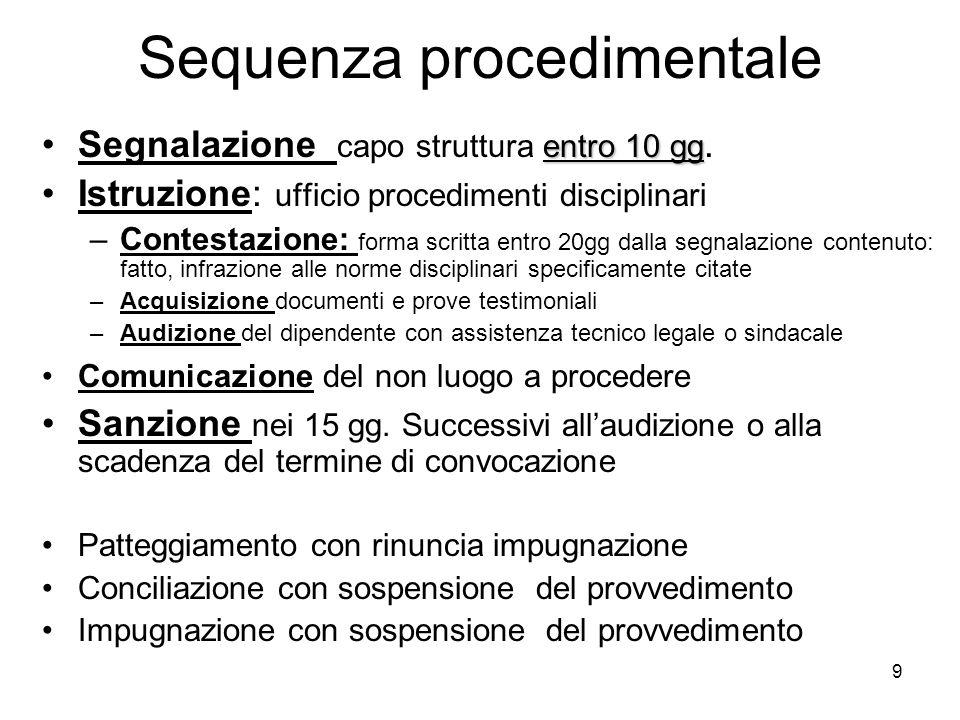 9 Sequenza procedimentale entro 10 ggSegnalazione capo struttura entro 10 gg. Istruzione: ufficio procedimenti disciplinari –Contestazione: forma scri